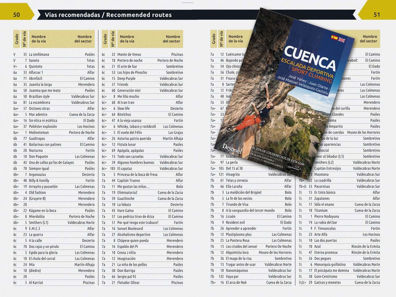 Información ampliada: Vías recomentadas. Nueva guía de escalada en Cuenca