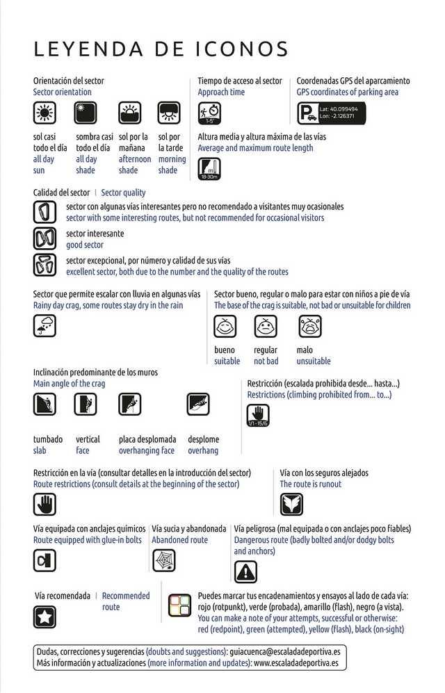Leyenda de iconos de la Guía de Escalada Cuenca