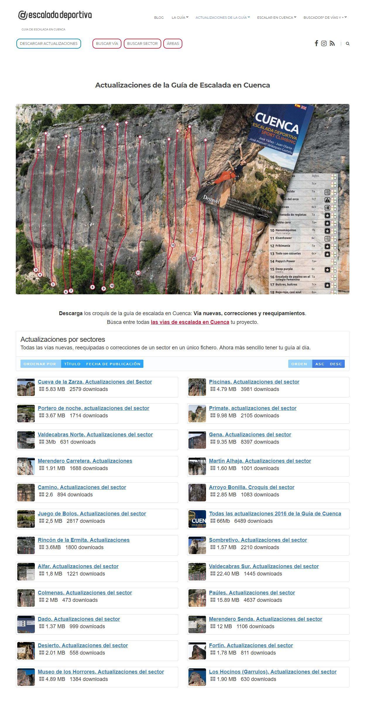 Número de descargas Actualizaciones Guía de Escalada en Cuenca 2018